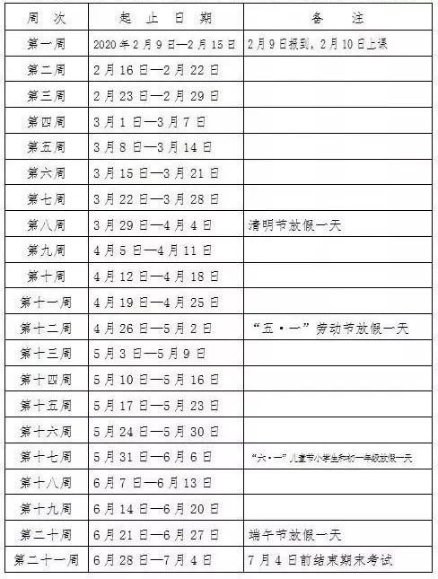 2020长沙初中生1月12日放寒假!寒假期间要注意什么?