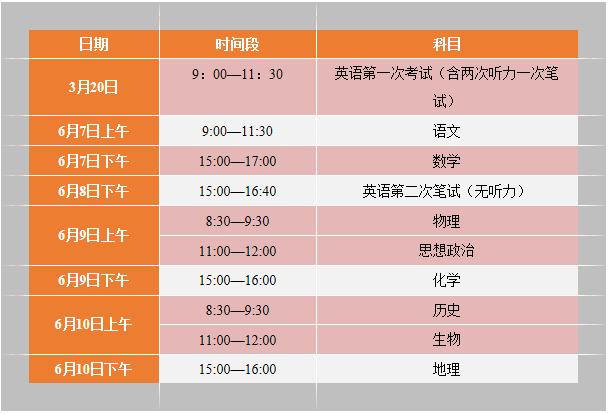 2020年天津新高考时间定了图3