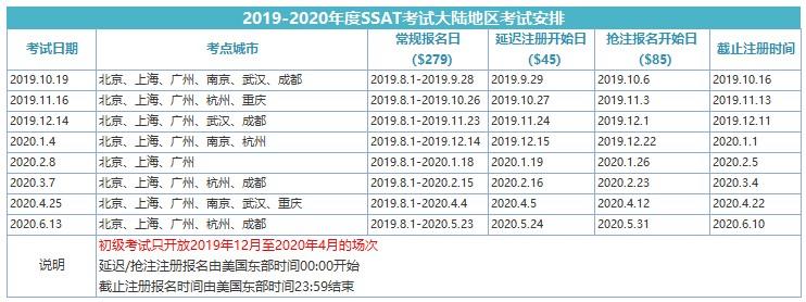 2020年SSAT考试时间安排一览