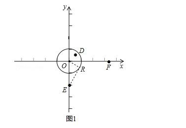 中考数学总复习之压轴题精选(九)