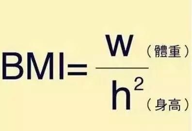 北京高考体检要求!附高中生身高体重标准表!图2