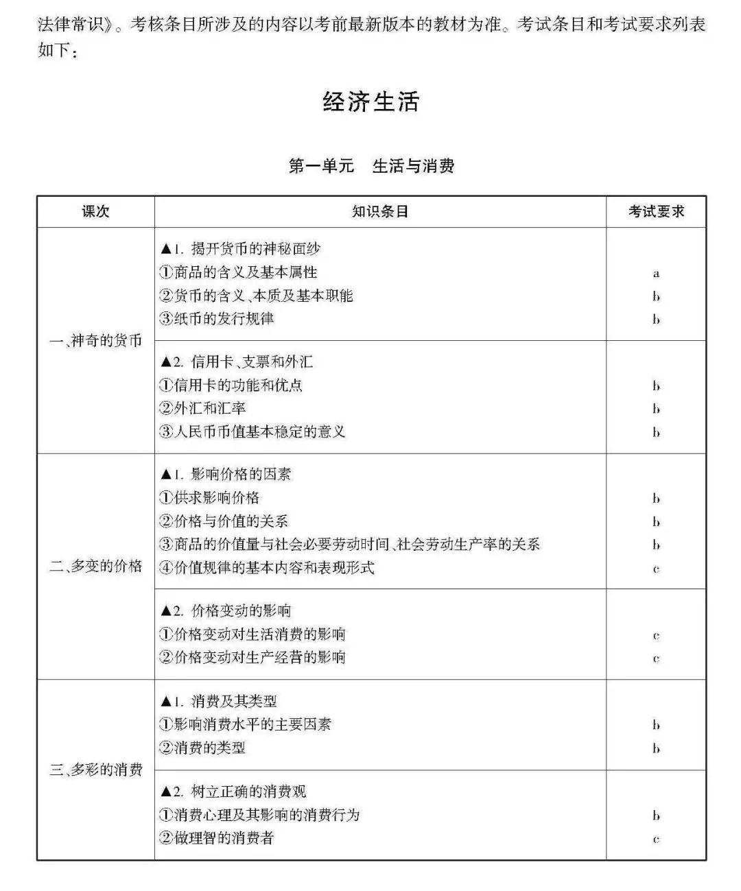 浙江省普通高考选考科目考试说明