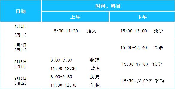 北京各区2020新高考模拟考试方案出炉