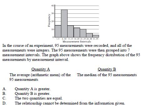 GRE数学满分之路上的陷阱
