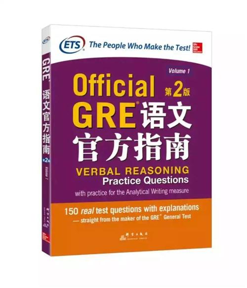 2020年GRE最新年度报告已出,中国考生诊断来了