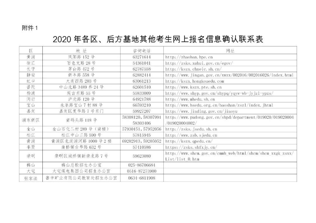 2020上海市普通高中学业水平考试外省市成绩认定图1