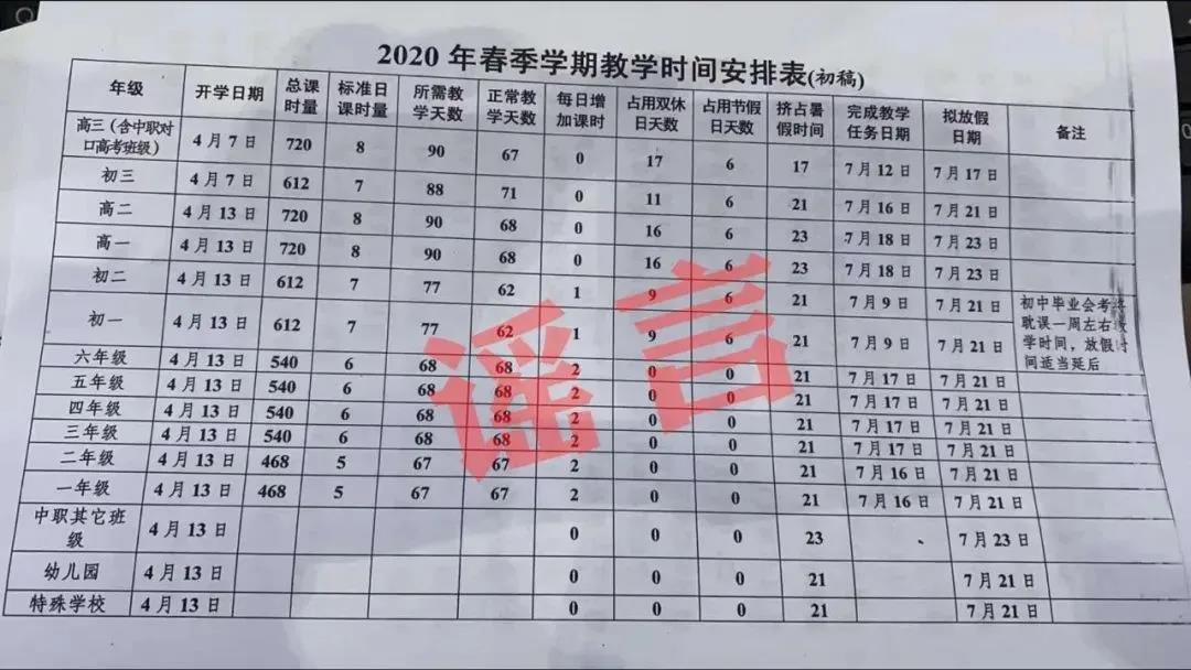 长沙学生4月7日开学?这份《2020年春季学期教学时间安排表》又是谣言!