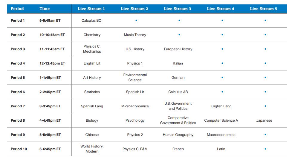 2020年AP免费线上辅导课程表
