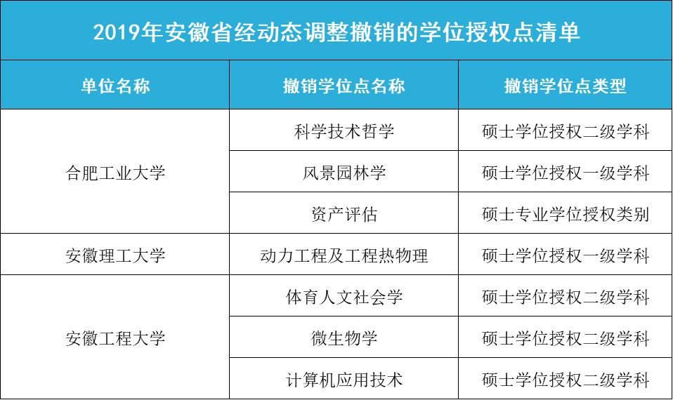 郑州考研辅导