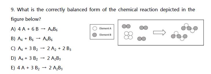 初中生能参加的国际物理/化学竞赛有哪些