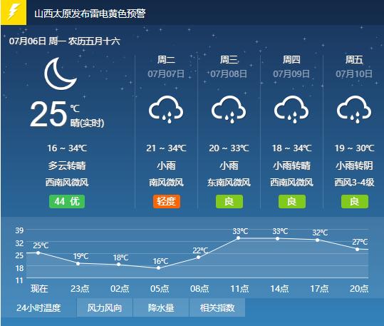 2020年高考天气:7月7日山西太原天气预报