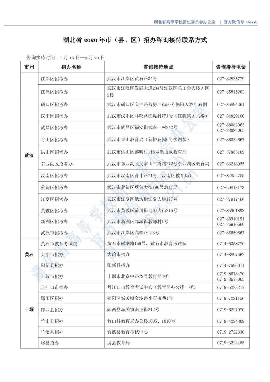 2020湖北省市(县、区)招办咨询接待联系方式