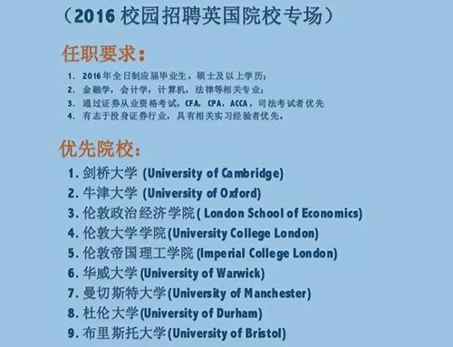 国内HR对英国大学认知度