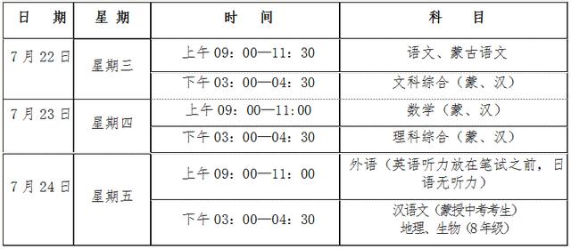 2020巴彦淖尔中考重要提示:考生时间/考点考场分布及设置