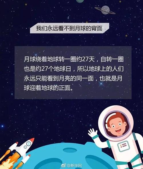 人類月球日