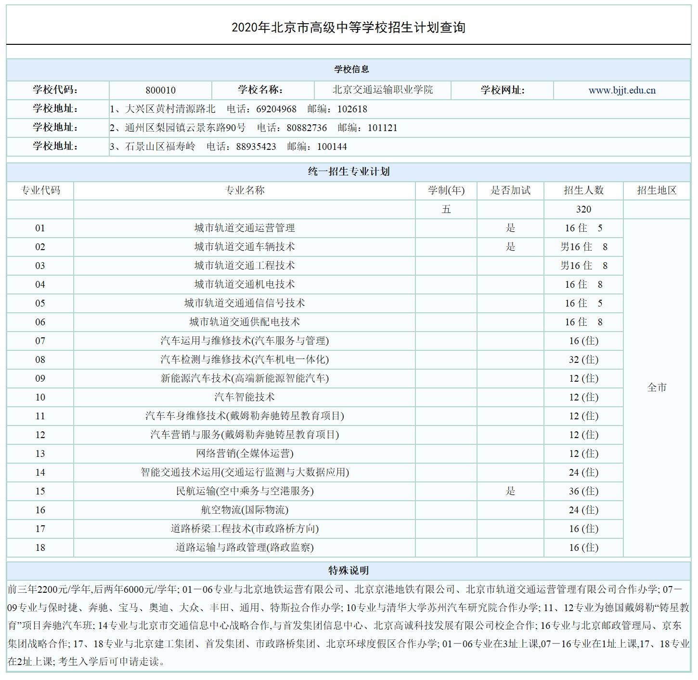 2020北京交通运输职业学院统一招生计划公布(市属五年制高职)