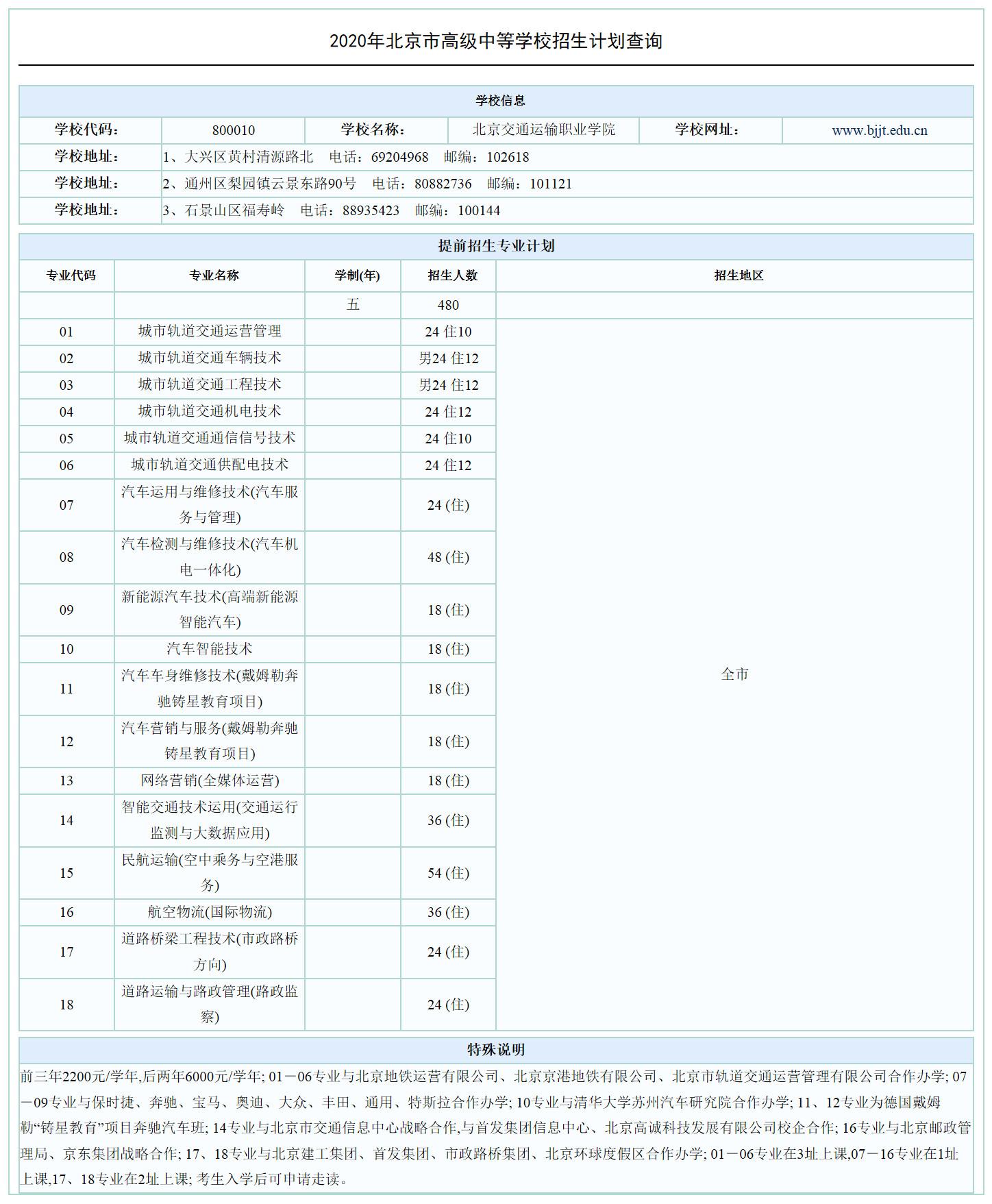 2020北京交通运输职业学院提前招生计划公布(市属五年制高职)