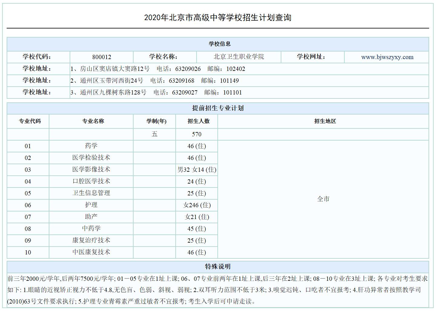 2020北京卫生职业学院提前招生计划公布(市属五年制高职)
