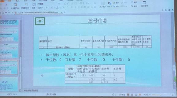 2020福州学校(暂名)·延安国光·十六中等公办学校摇号结果