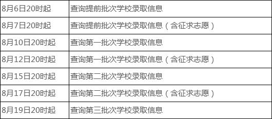 2020南京中考成绩查询官网:http://edu.nanjing.gov.cn/