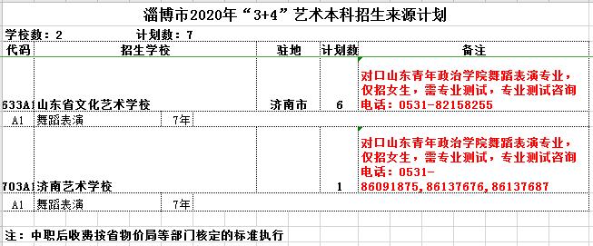 2020淄博市职业教育专业及招生计划公布