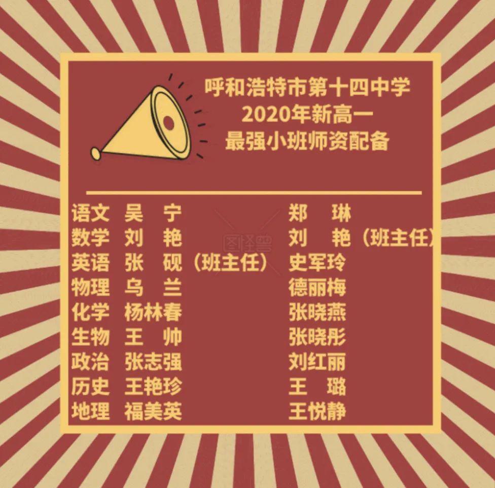 2020呼市14中学·实验中学察哈尔校区招生简章(附往年录取分数线)