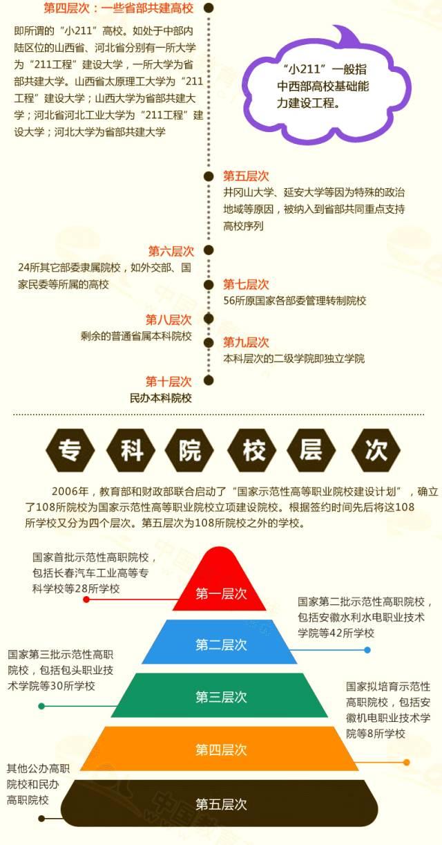 2020年中国大学录取分数排行榜