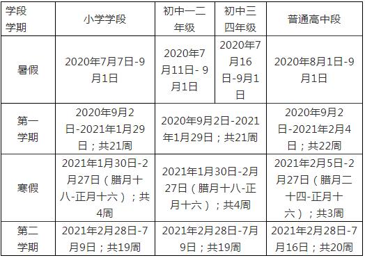 2020下半年山东省中小学秋季开学时间安排
