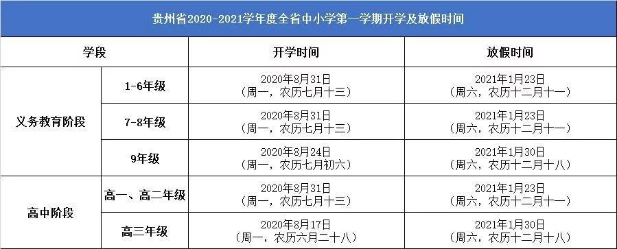 2020年下半年贵州中小学开学时间