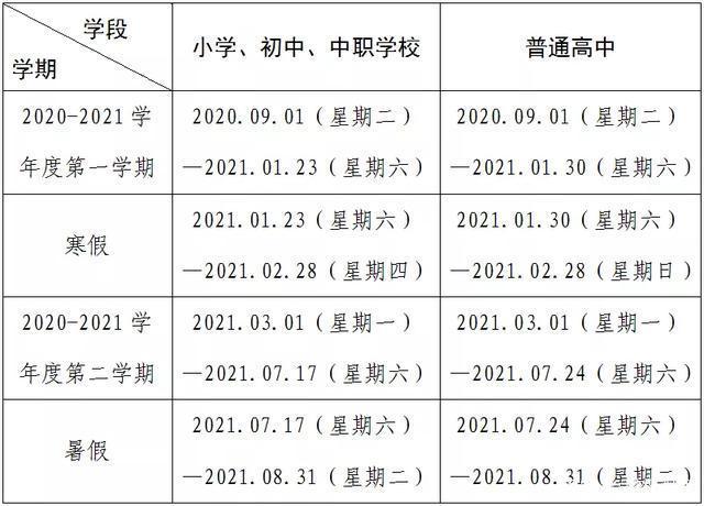 新学期规划之包头市2020-2021学年度中小学校历