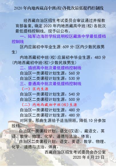 2020西藏内地高中班各批次最低提档分数线