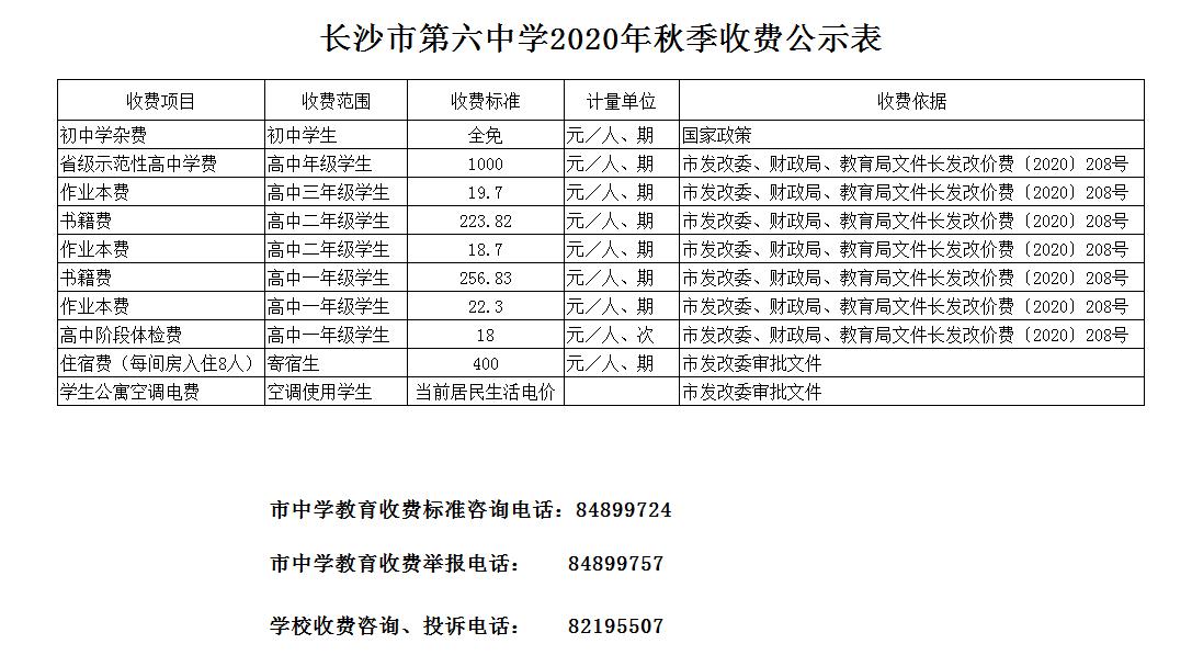 2020年秋季长沙市第六中学初中、高中学费收费公示表