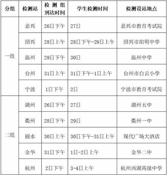 2021年空军在浙江招飞初日程安排及注意事项