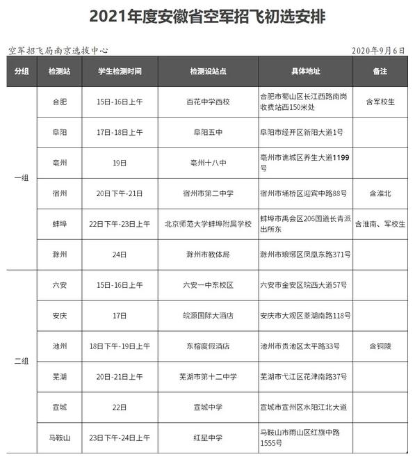 2021年度安徽省空军招飞初选安排