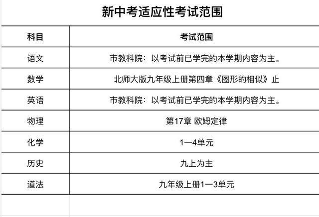 2021深圳新中考适应性考试时间安排及考试范围