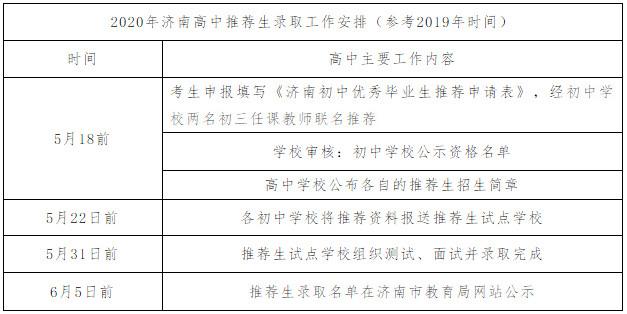 2021济南市中考推荐生报考及录取安排