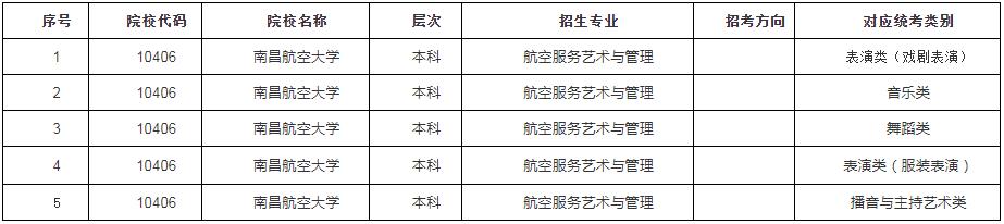 2021湖南藝考生注意!這些學校??及才庞凶儎?!