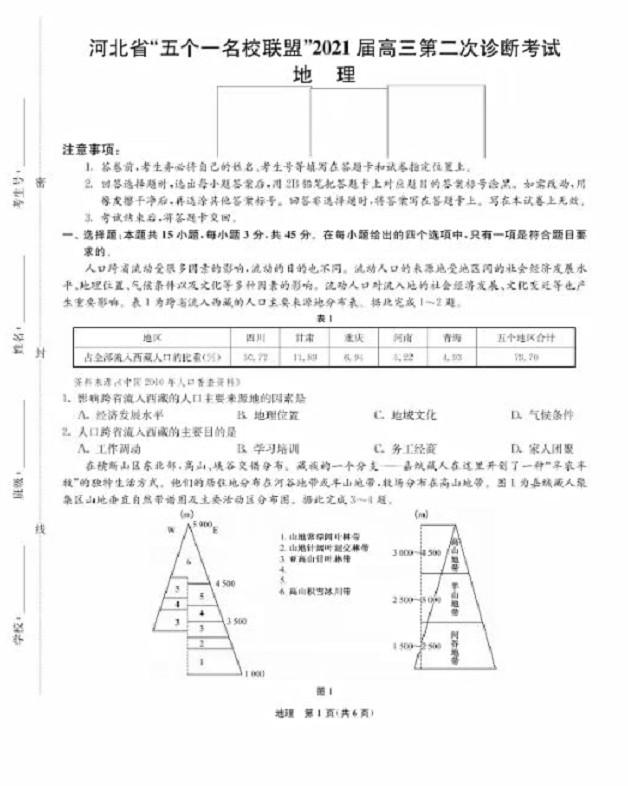 """河北省""""五个一名校联盟""""2021届高三下学期高考二模地理试卷答案解析图1"""