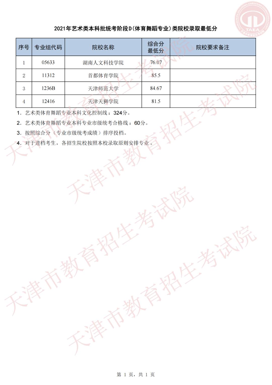 天津高考录取结果,天津高考录取结果查询,天津高考录取