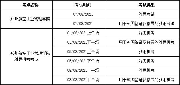突发!全国多地考点取消8月部分雅思考试!