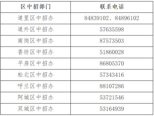 2019哈尔滨中考报名时间及报名条件公布  自11月19日开始